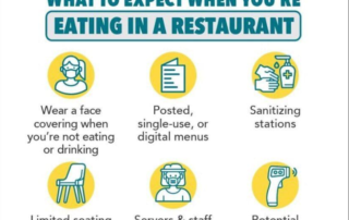 what to expect dining out
