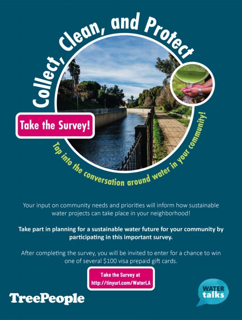 Water survey